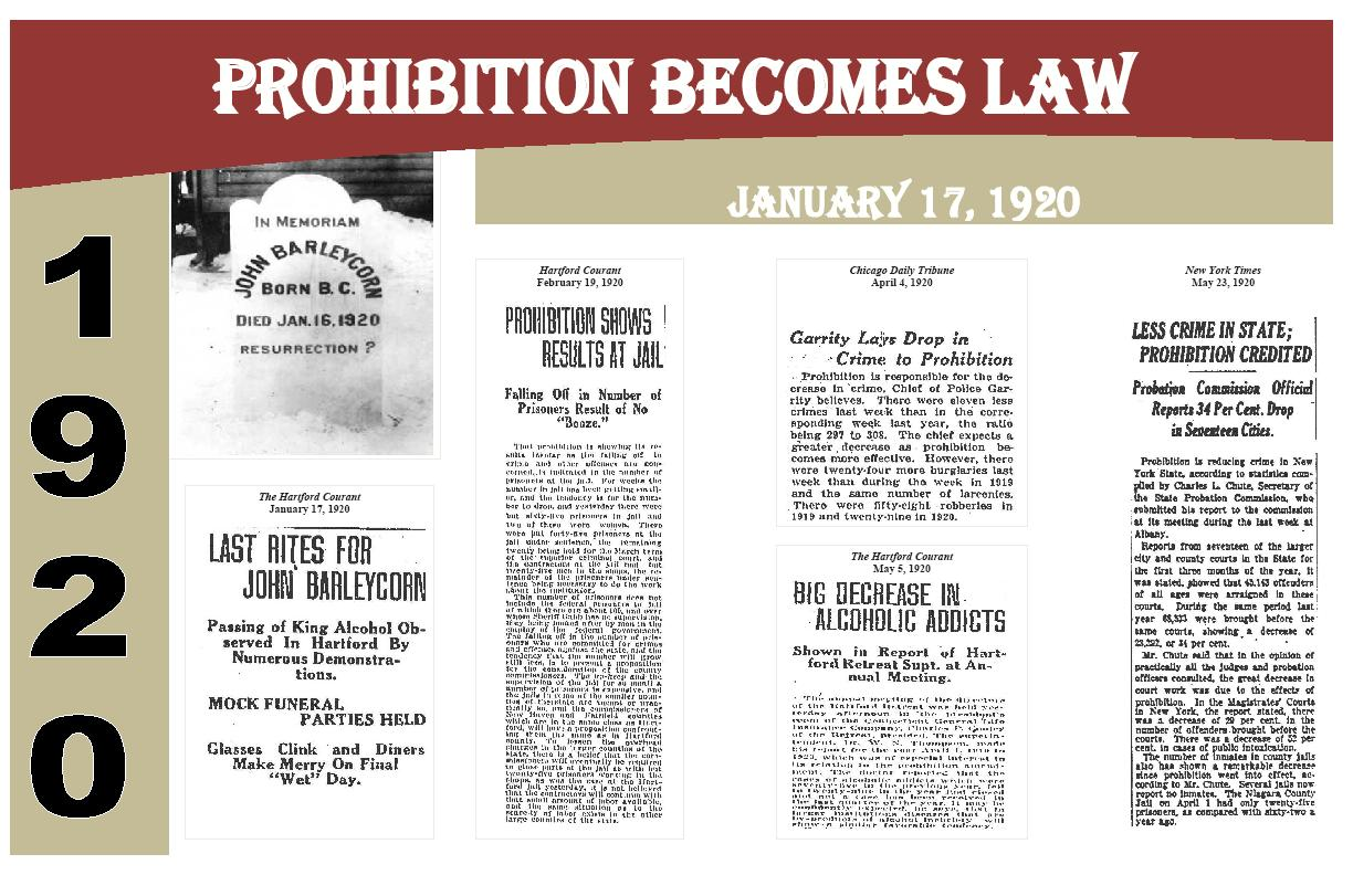 Prohibition Becomes Law